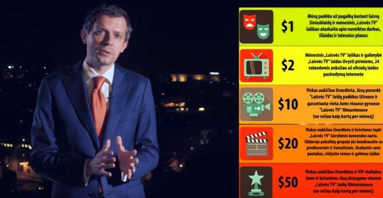 Andrius Tapinas kuria internetinę televiziją, renka pinigus