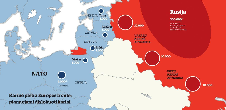 NATO karių tūkstantukas Rukloje – nemenka nauda verslui