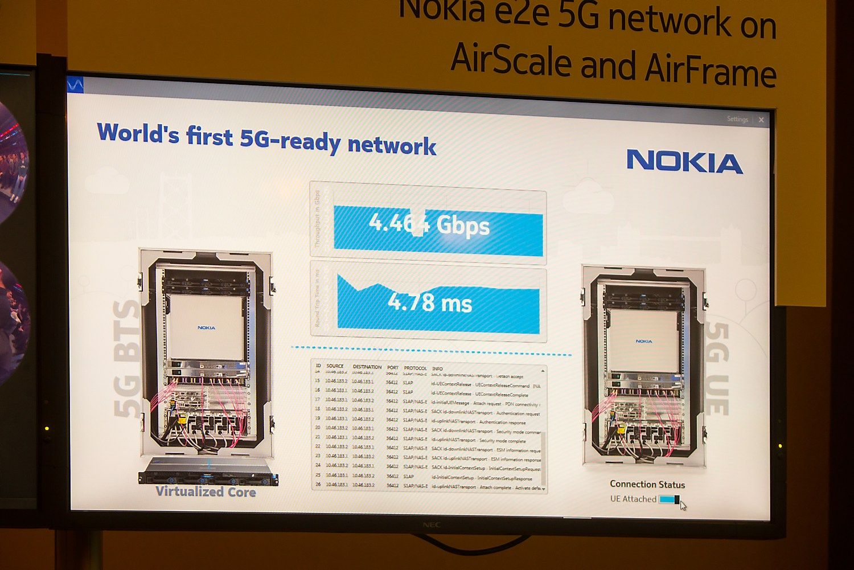 """""""Nokia"""" ir """"Orange"""" kartu kurs 5G paslaugas"""