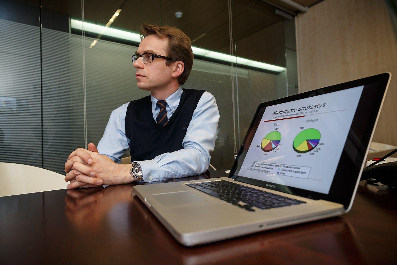 Lietuva pirmauja pagal sergamumą širdies ligomis