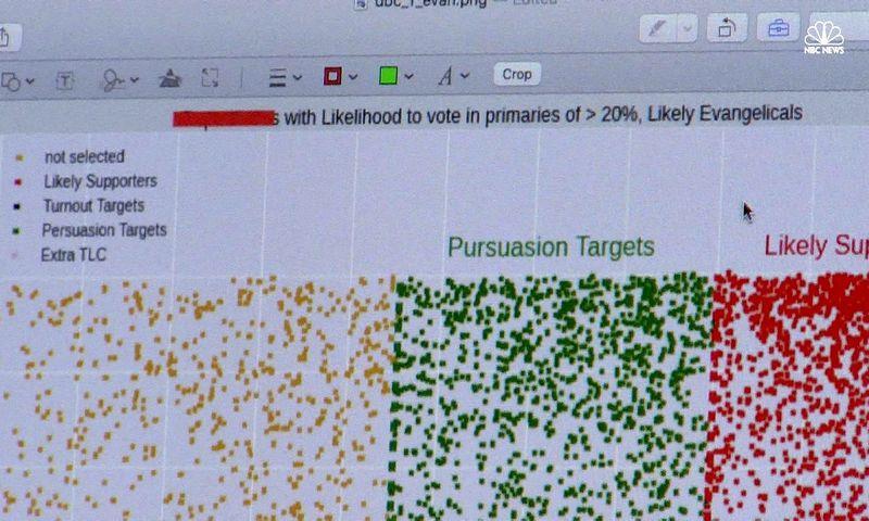 """""""Cambridge Analytica"""" renka rinkėjų demografinius, vartojimo, interneto aktyvumo duomenis ir politiko skelbiamą žinutę pritaiko prie """"psichografinio"""" rinkėjo modelio. """"Cambridge Analytica"""" nuotr."""