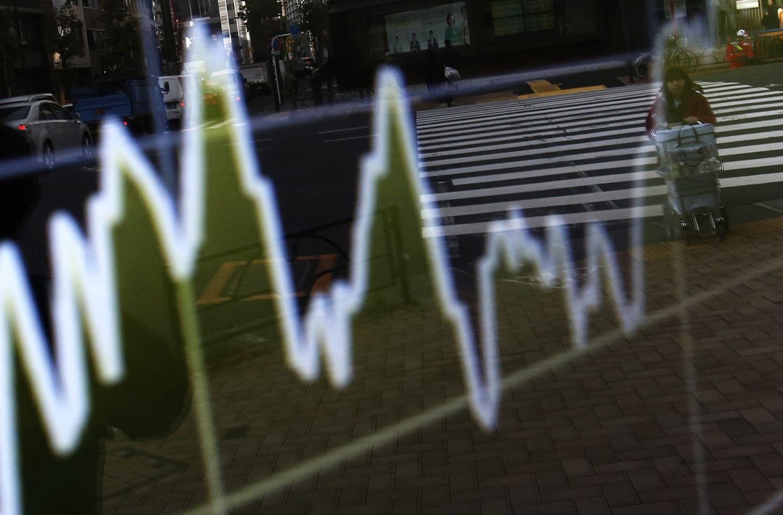 7 grafikai, kurie turėtų rūpėti investuotojams