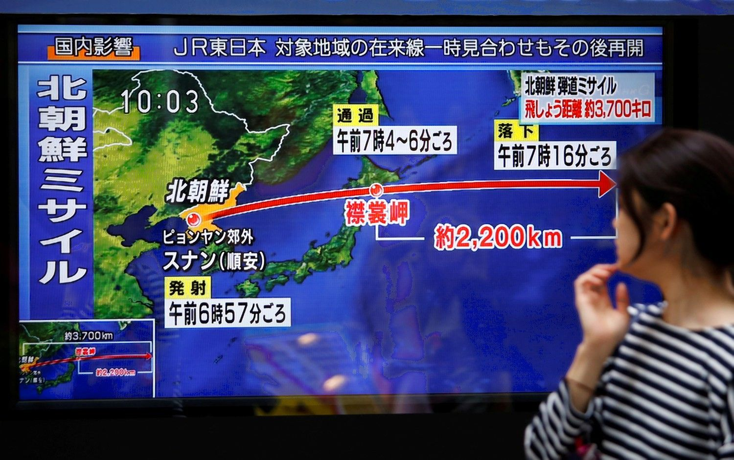 Yen Loses Gains, Stocks Mixed Amid Missile Fatigue: Markets Wrap