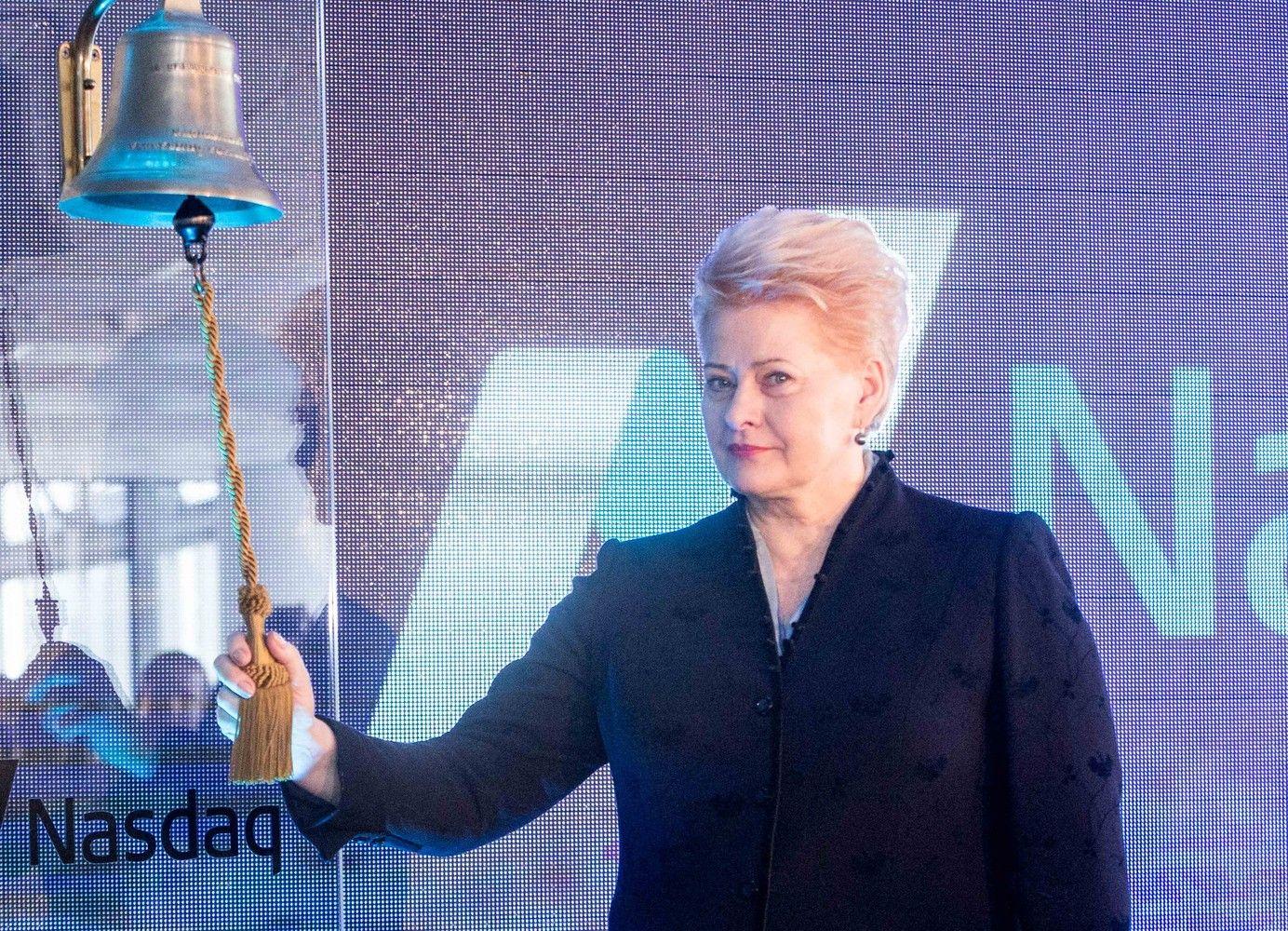 Koks Grybauskaitės irakcijų rinkos grąžos ryšys