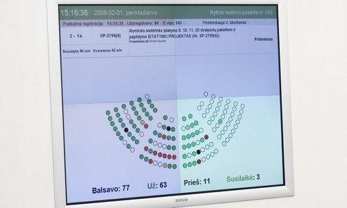 Labai gaila, kad Lietuvos politikai praranda atmintį