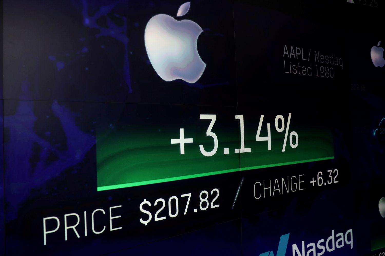 Investicijų valdytojai didina grynųjų ir JAV akcijų dalį portfeliuose