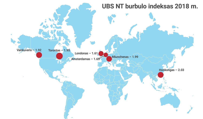 Pasaulio NT burbulo žemėlapyje potencialių bombųsumažėjo