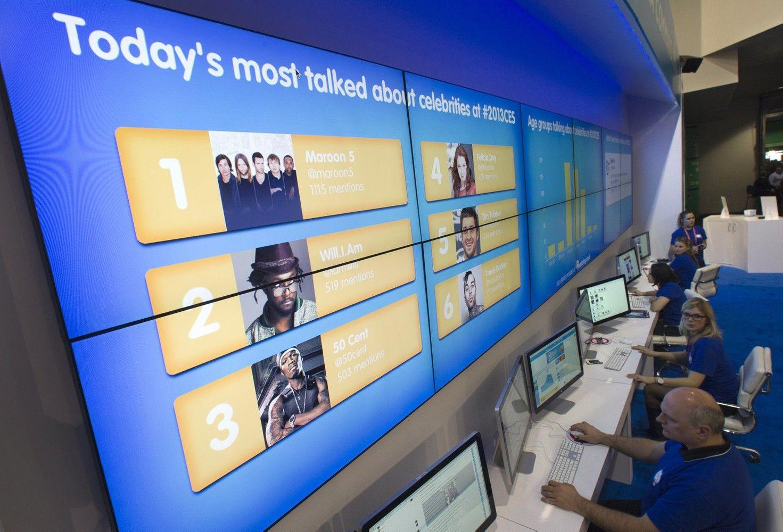 TOP25 geriausi šių metų pasaulio darbdaviai