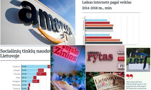 """Naujas VŽ leidinys: """"Rinkodaros, komunikacijos ir žiniasklaidos sektoriaus apžvalga 2018"""""""