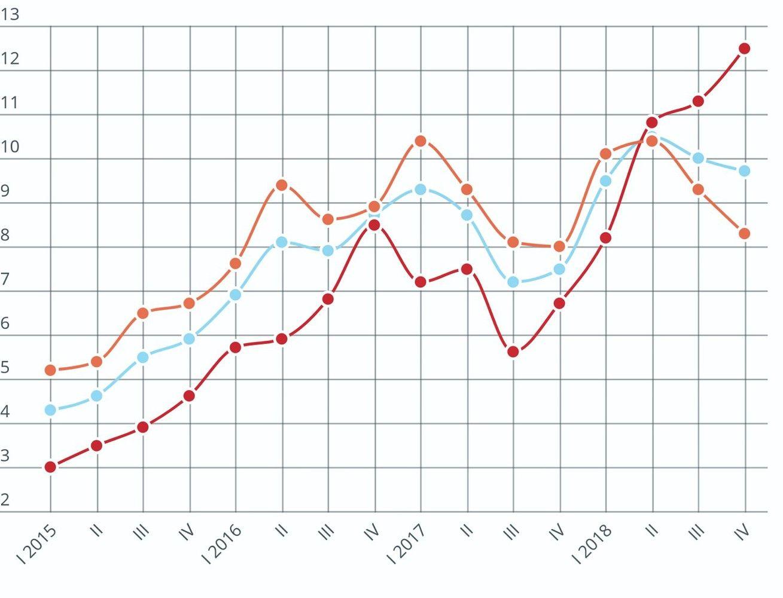 Algų augimas Lietuvoje metų gale sulėtėjo