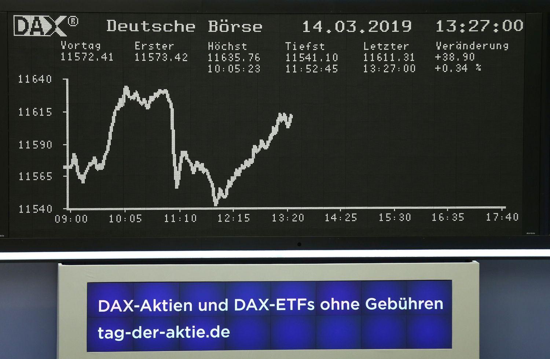 """Kovą """"most crowded trade"""" buvo šortinti europietiškas akcijas"""