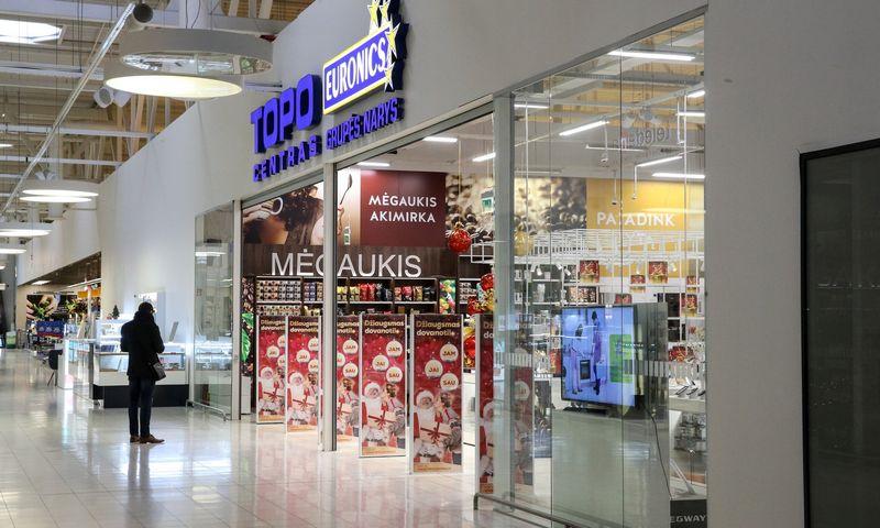 maržos prekybos galimybių centras)