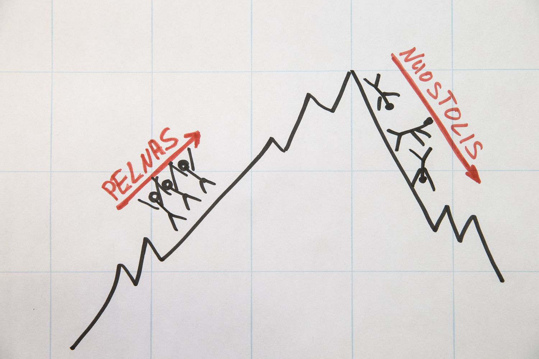 Kaip augant nesudeginti verslo