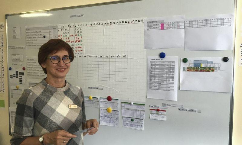"""Daiva Prekevičienė, """"Trukmės"""" vykdomoji direktorė. Bendrovės nuotr."""