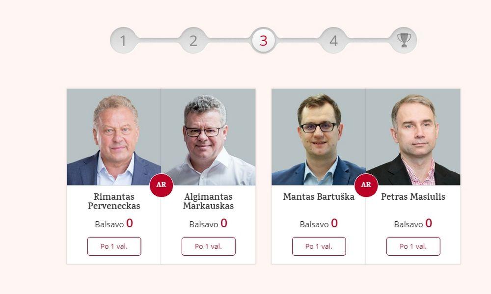 """""""Verslo žinių"""" skaitytojai renka metų CEO: III etapas"""
