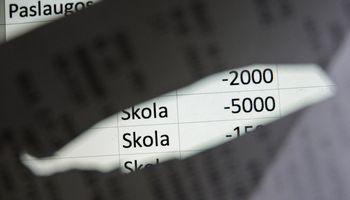 Pasaulio skolų rekordas – 250 trln. USD
