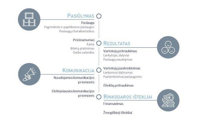 prekyba medicinos sistemomis