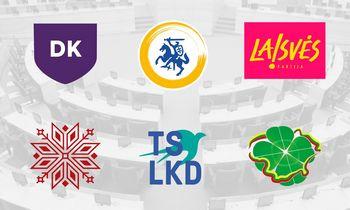 17 vizijų Lietuvai: pašalpos litais, sidabriniai startuoliai, tautinė pramonė ir intervencija kainoms