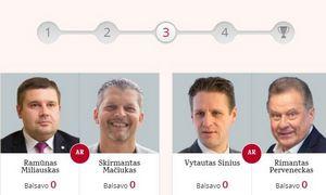 VŽ skaitytojai renka metų CEO: startuoja trečiasis etapas