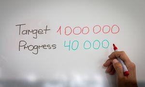 COVID-19 šiaušia įmonių biudžetus, koreguoja finansines ataskaitas