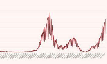 Antradienį nustatytas didžiausias naujų užsikrėtimų koronavirusu skaičius šiemet